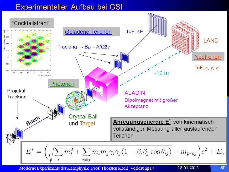 Experimenteller Aufbau bei GSI