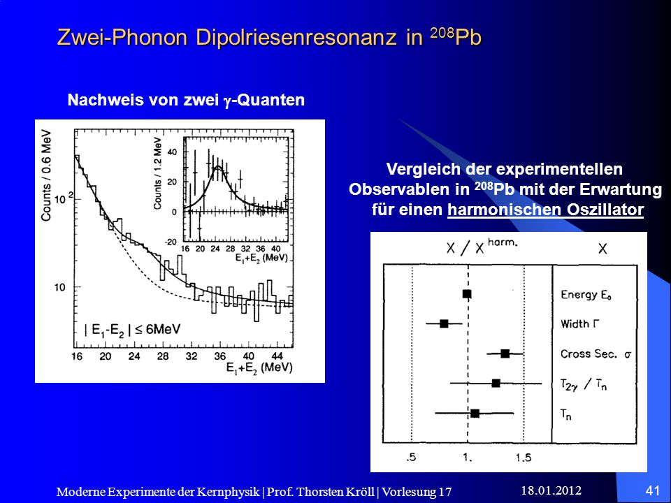 Zwei-Phonon Dipolriesenresonanz in 208Pb