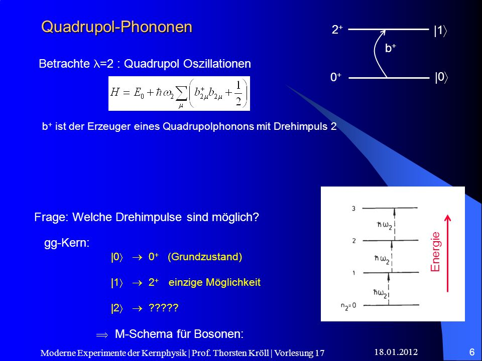 Quadrupol-Phononen 2+ |1 b+ Betrachte l=2 : Quadrupol Oszillationen