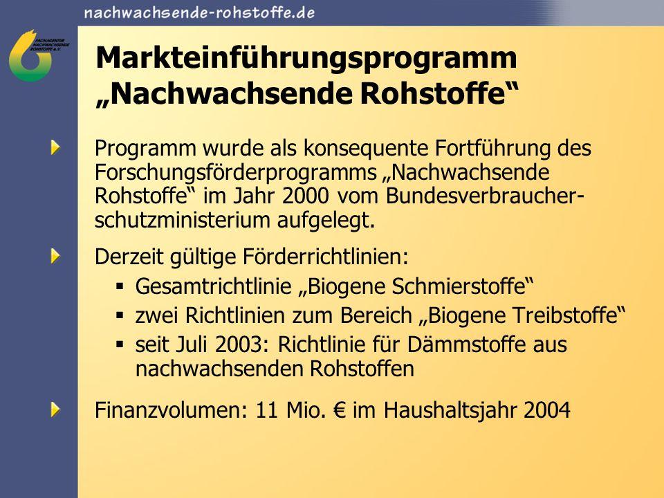 """Markteinführungsprogramm """"Nachwachsende Rohstoffe"""