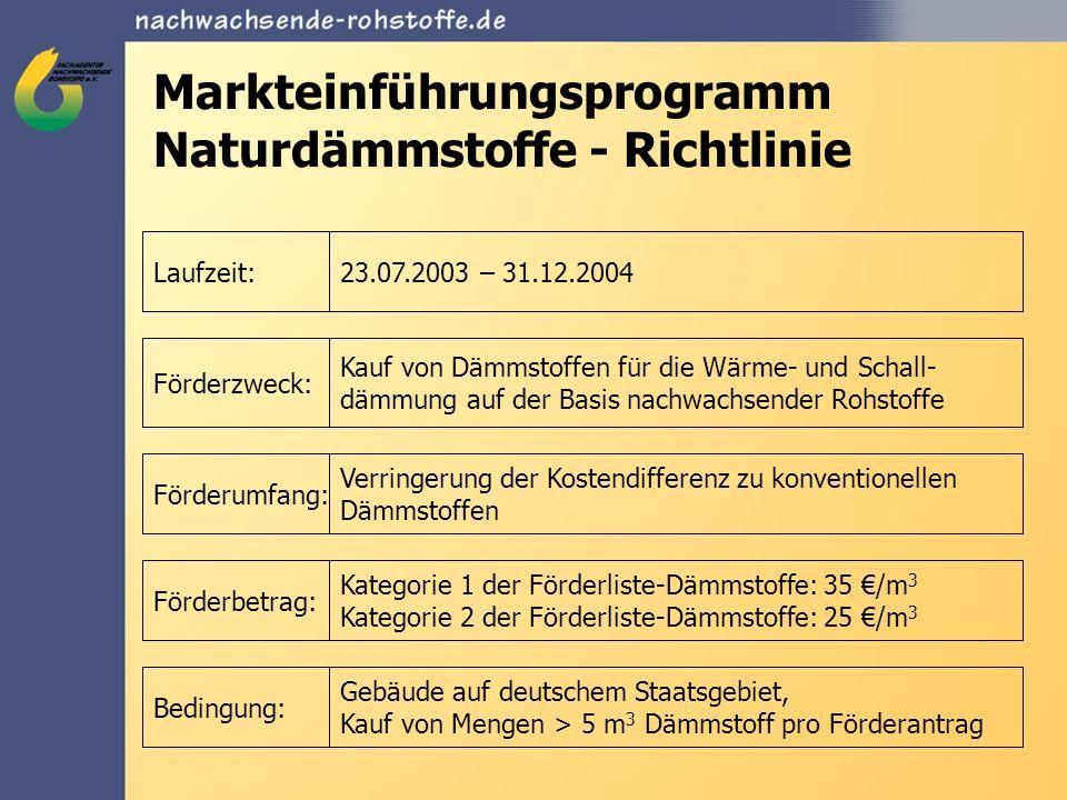 Markteinführungsprogramm Naturdämmstoffe - Richtlinie