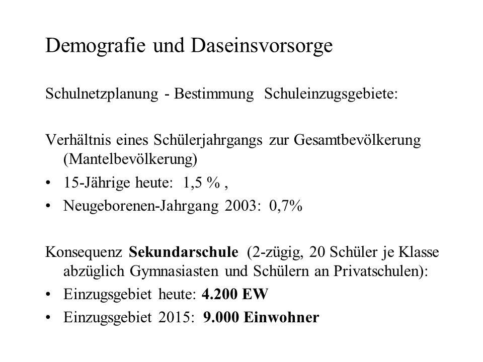 sieben punkteplan wohnraumversorgung berlin