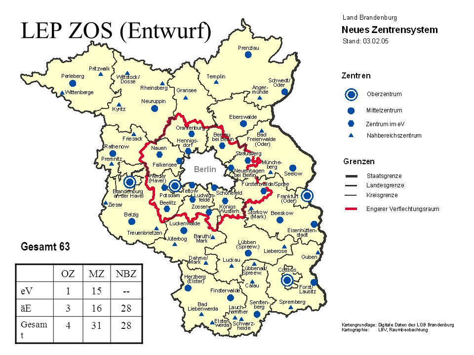 LEP ZOS (Entwurf) Gesamt 63 OZ MZ NBZ eV 1 15 -- äE 3 16 28 4 31