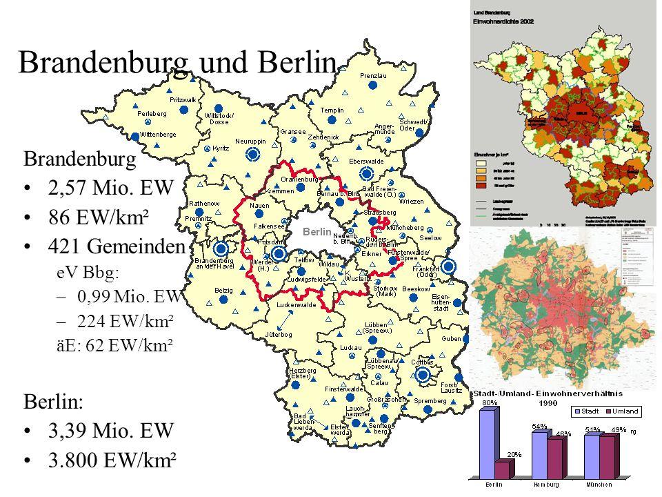 Brandenburg und Berlin