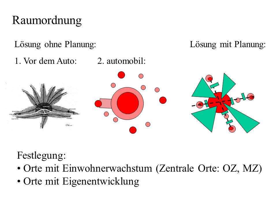 Raumordnung Festlegung: