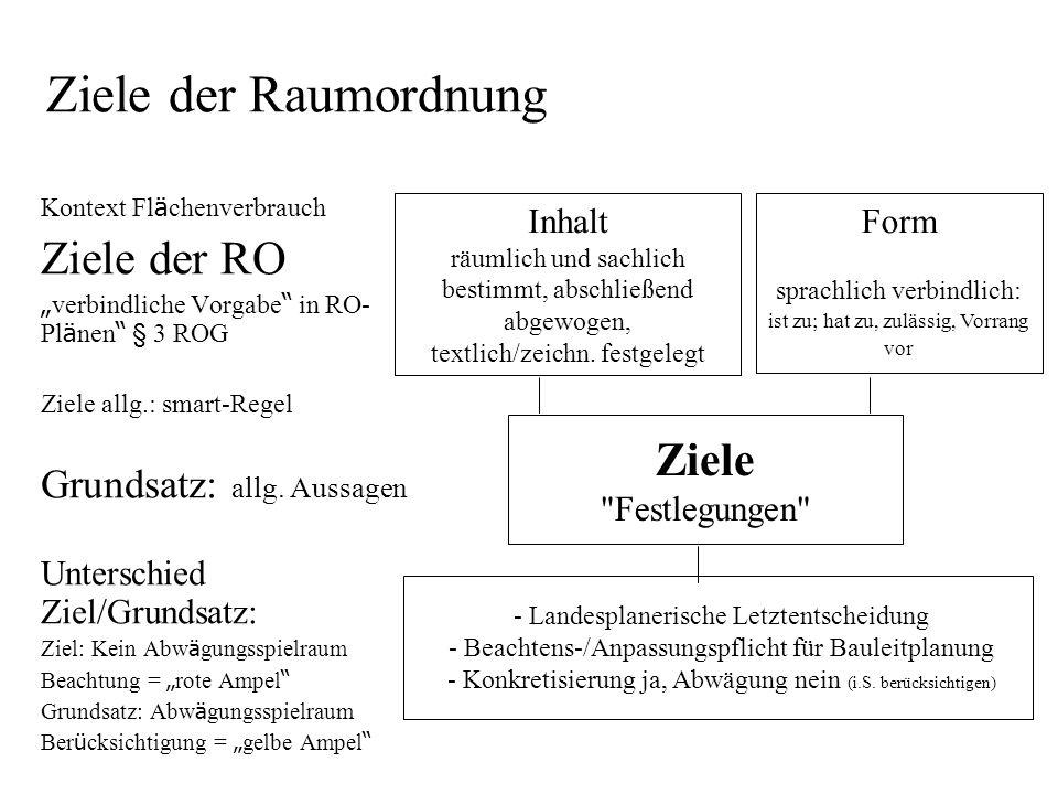 Ziele der Raumordnung Ziele der RO Ziele Grundsatz: allg. Aussagen