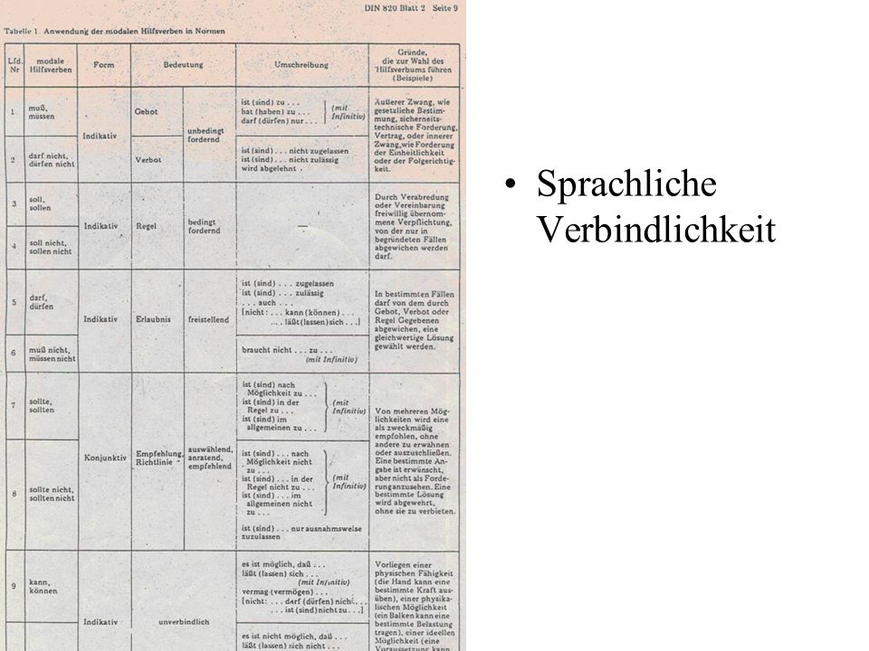 Fein Hausreinigung Fortsetzen Ziel Galerie - Dokumentationsvorlage ...