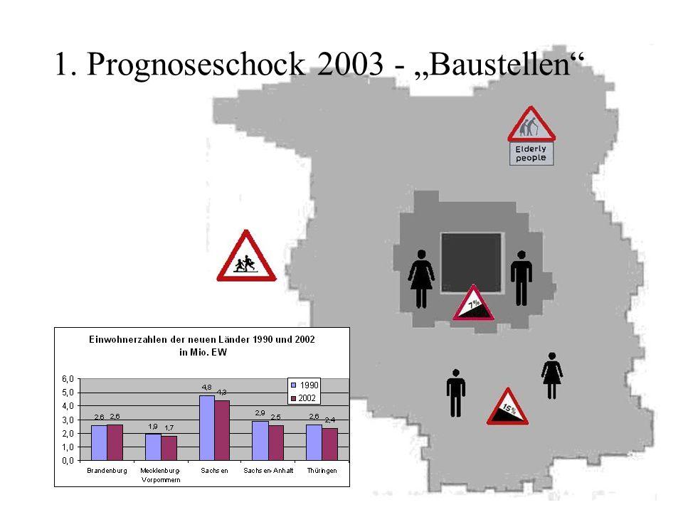 """1. Prognoseschock 2003 - """"Baustellen"""
