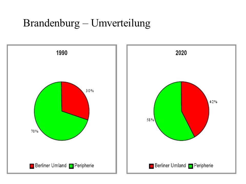 Brandenburg – Umverteilung