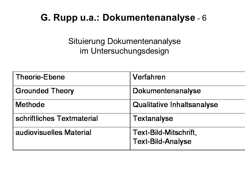 G. Rupp u.a.: Dokumentenanalyse - 6