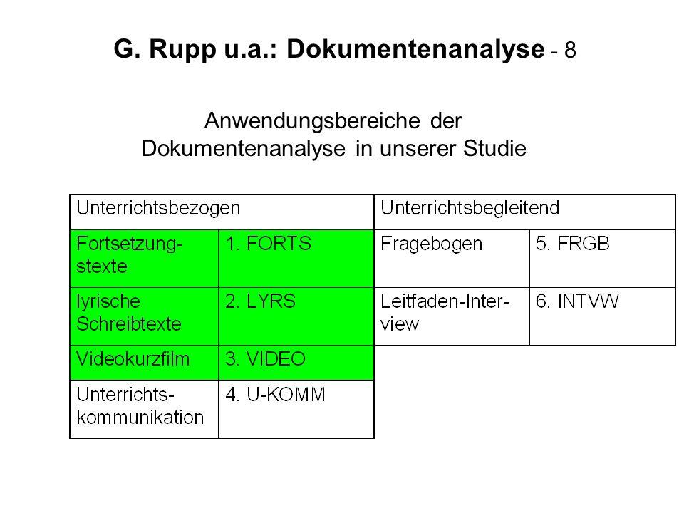 G. Rupp u.a.: Dokumentenanalyse - 8