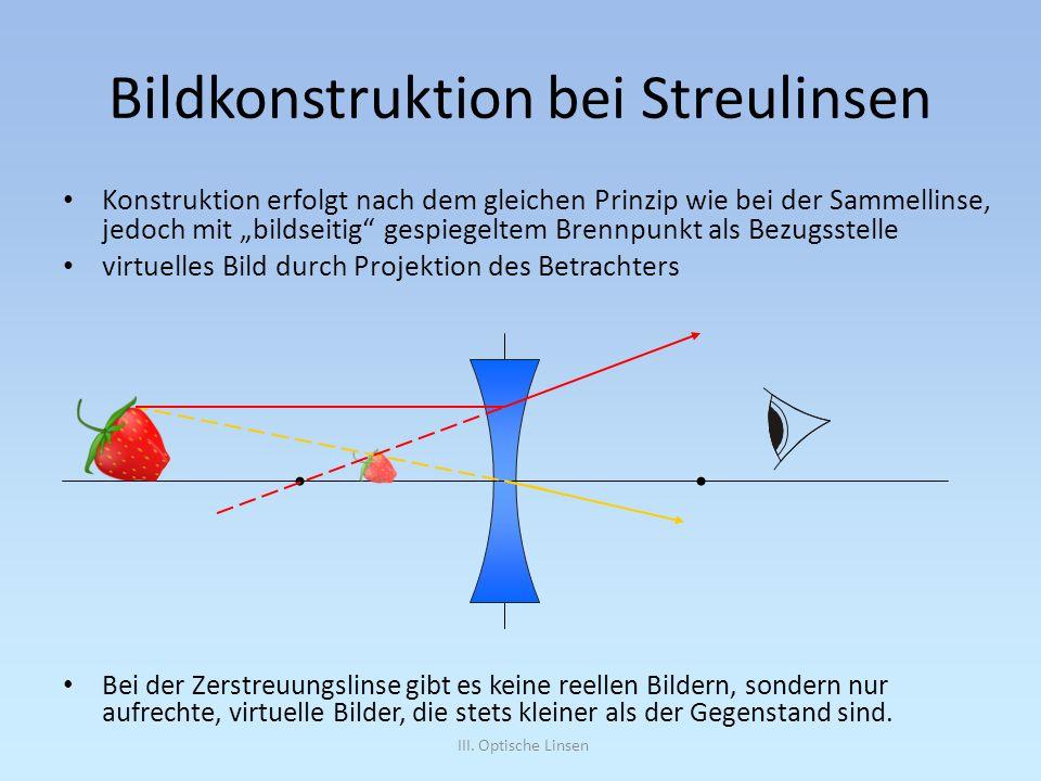 Bildkonstruktion bei Streulinsen