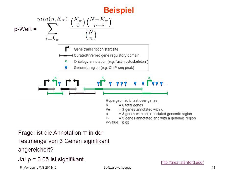 Beispiel p-Wert = Frage: ist die Annotation π in der Testmenge von 3 Genen signifikant angereichert