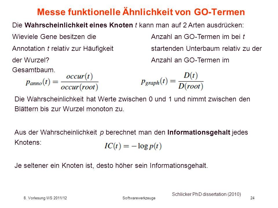 Messe funktionelle Ähnlichkeit von GO-Termen