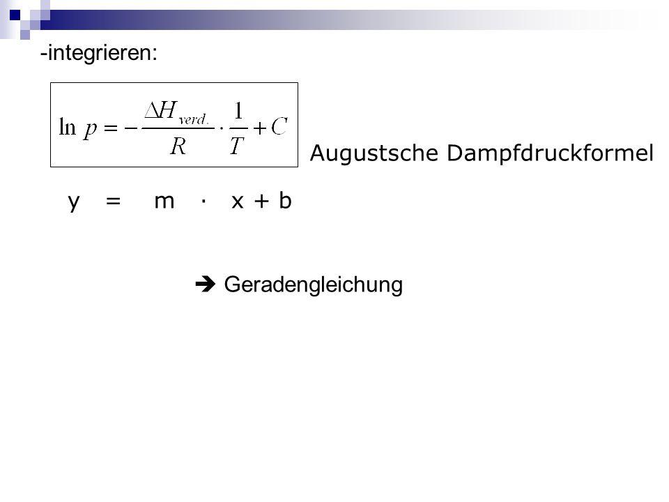 -integrieren: Augustsche Dampfdruckformel y = m ∙ x + b  Geradengleichung