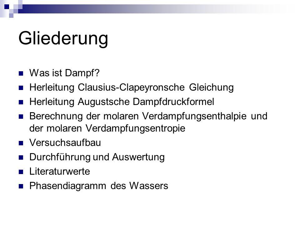 Gliederung Was ist Dampf Herleitung Clausius-Clapeyronsche Gleichung
