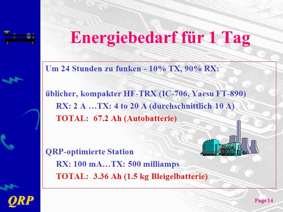 Energiebedarf für 1 Tag Um 24 Stunden zu funken - 10% TX, 90% RX: