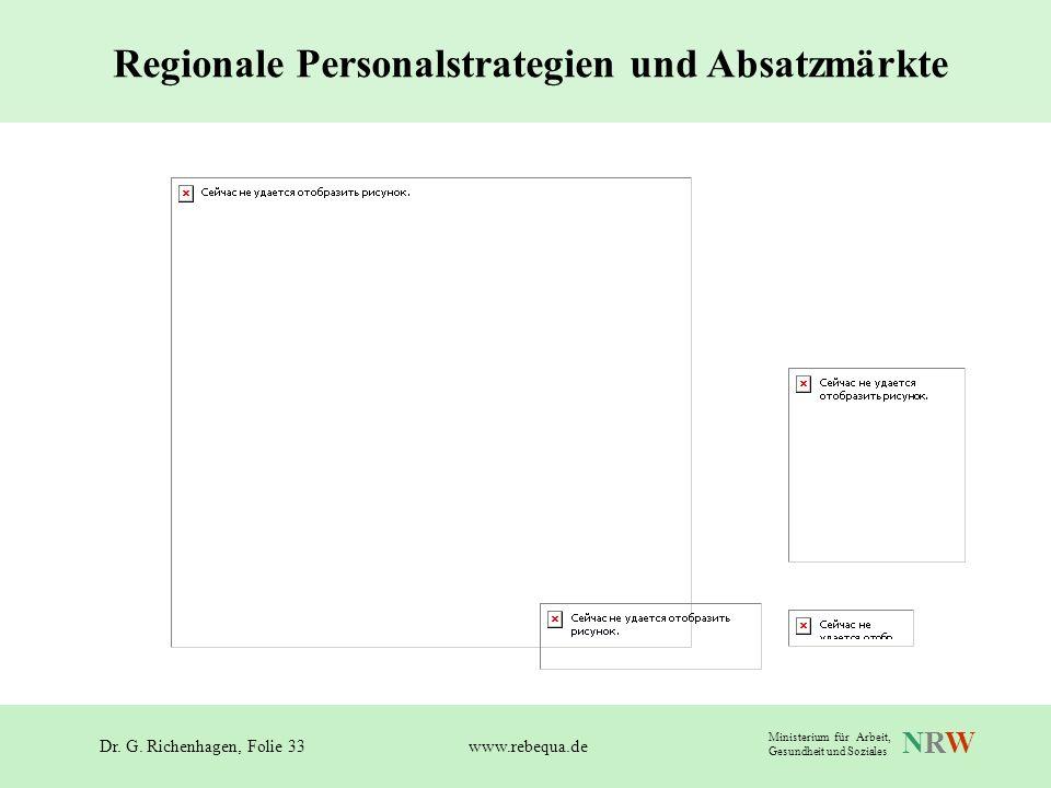 Regionale Personalstrategien und Absatzmärkte