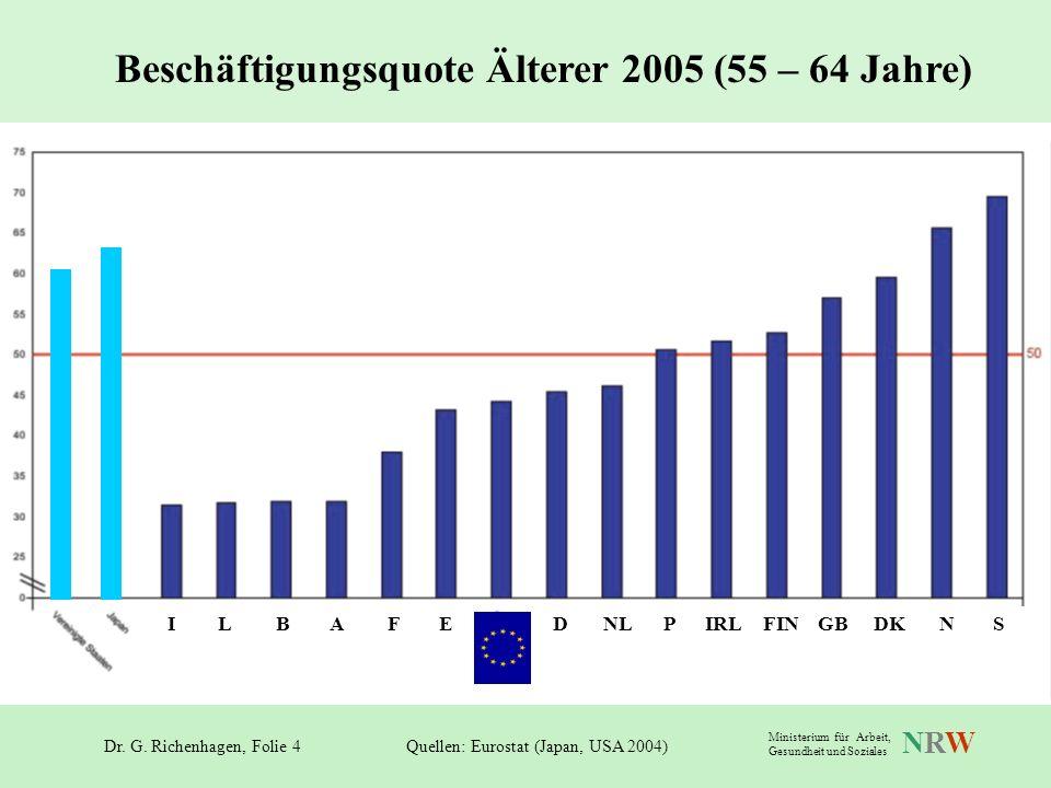 Beschäftigungsquote Älterer 2005 (55 – 64 Jahre)