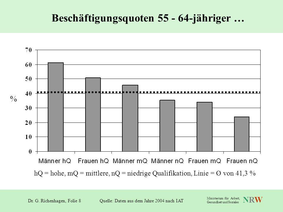 Beschäftigungsquoten 55 - 64-jähriger …