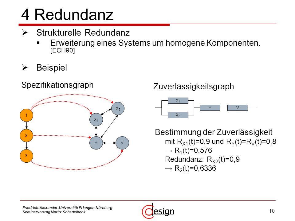 4 Redundanz Strukturelle Redundanz Beispiel