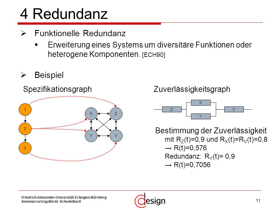 4 Redundanz Funktionelle Redundanz Beispiel