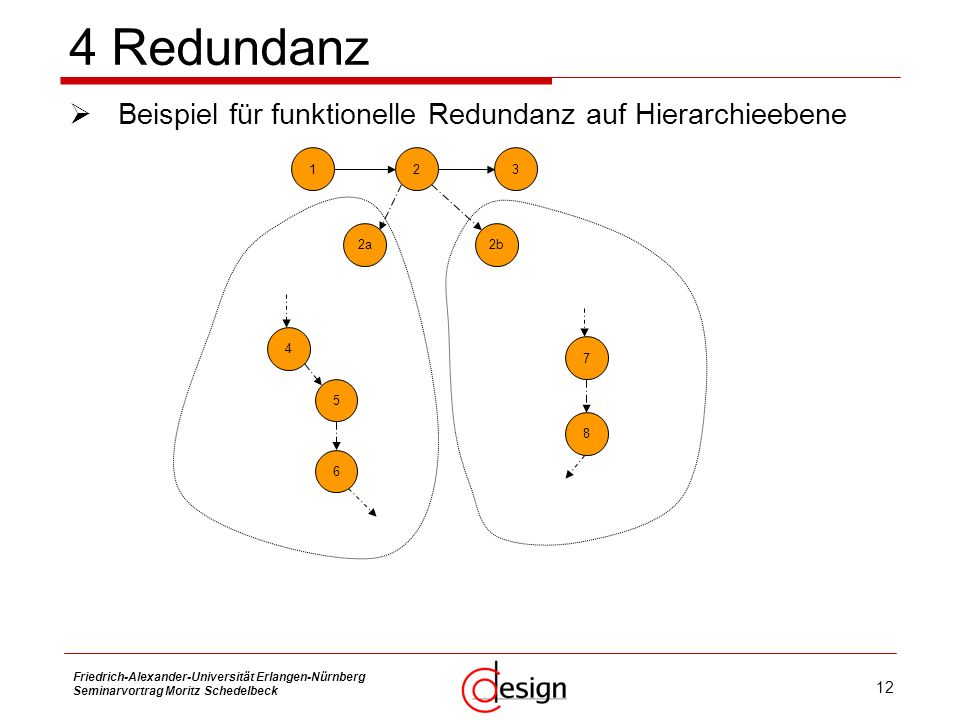 4 Redundanz Beispiel für funktionelle Redundanz auf Hierarchieebene