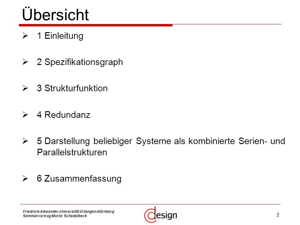 Übersicht 1 Einleitung 2 Spezifikationsgraph 3 Strukturfunktion