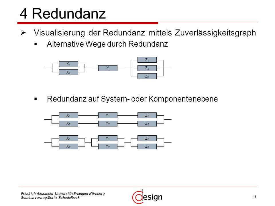 4 Redundanz Visualisierung der Redundanz mittels Zuverlässigkeitsgraph