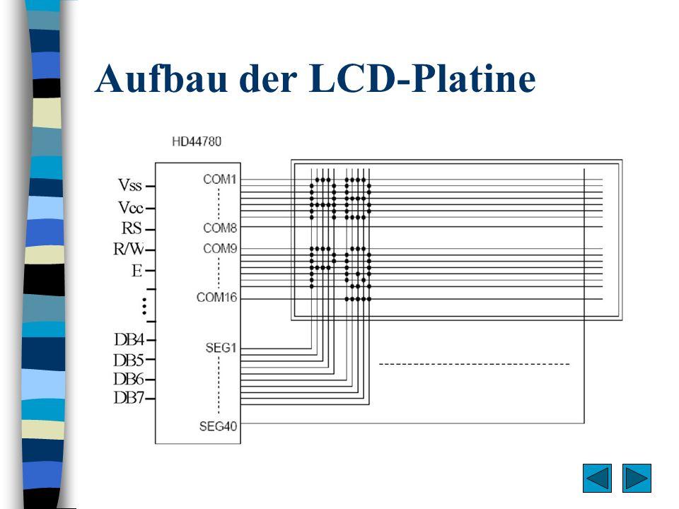 Aufbau der LCD-Platine