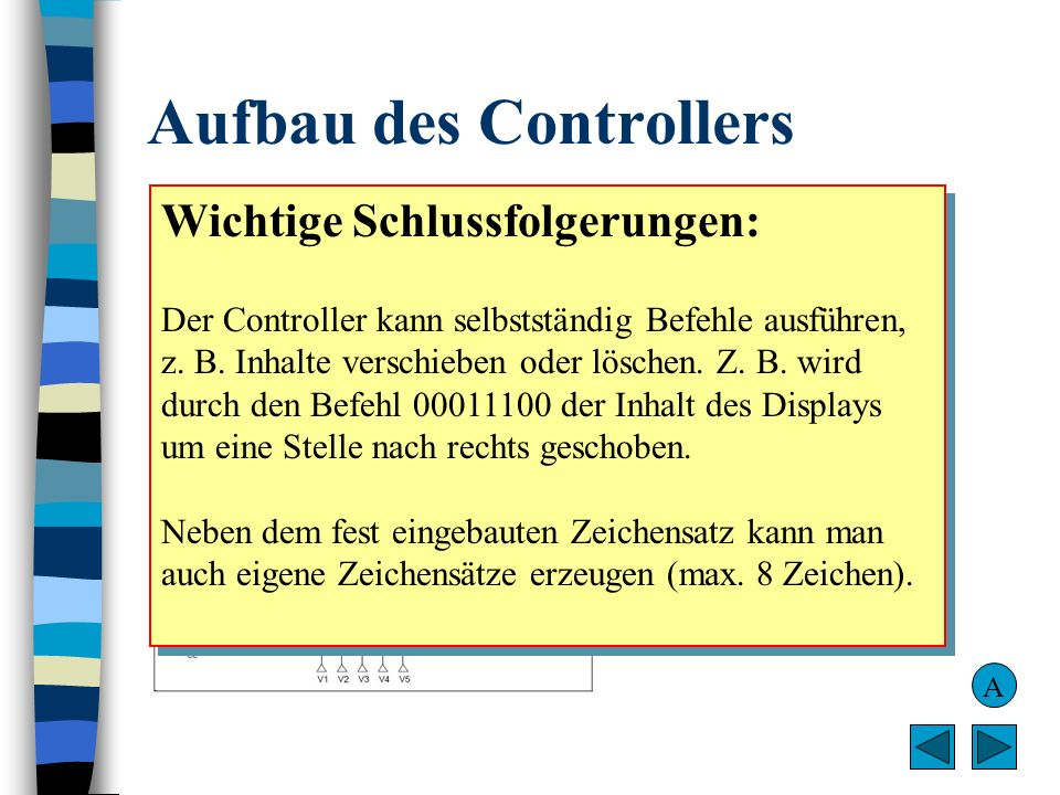 Aufbau des Controllers