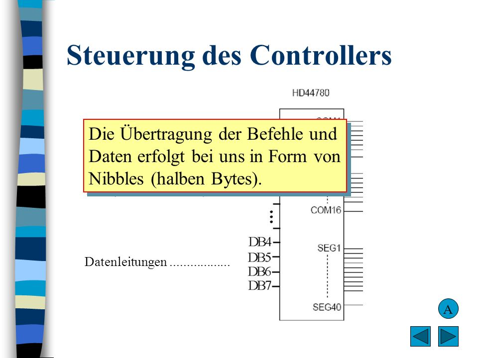 Steuerung des Controllers