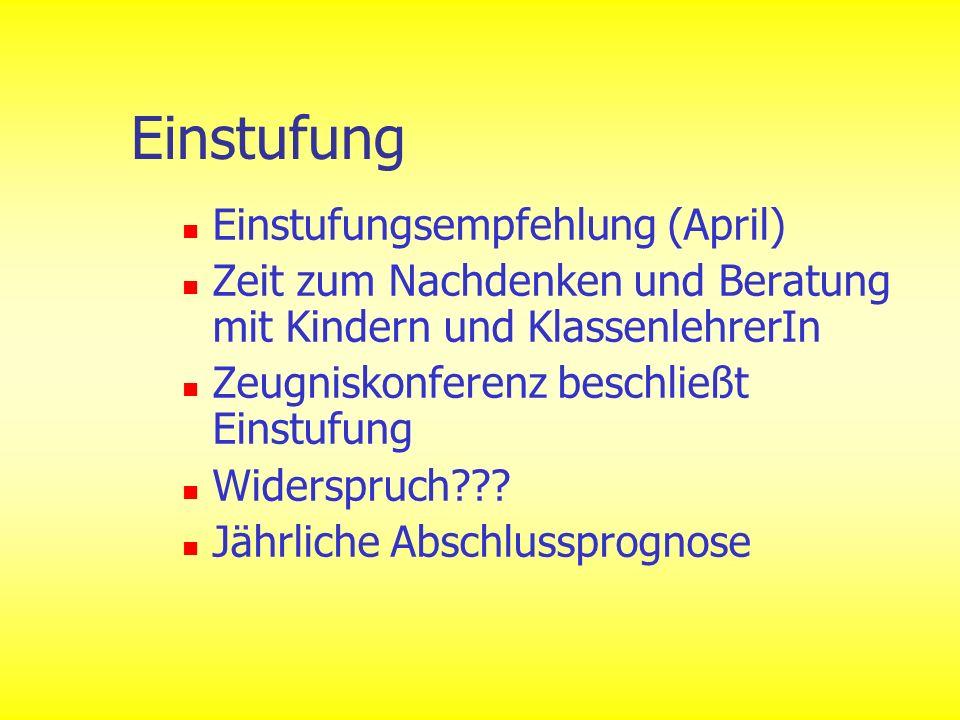 Einstufung Einstufungsempfehlung (April)