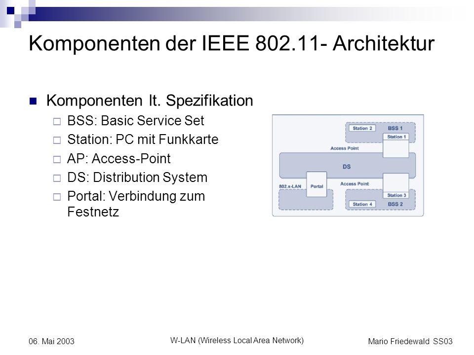 Komponenten der IEEE 802.11- Architektur