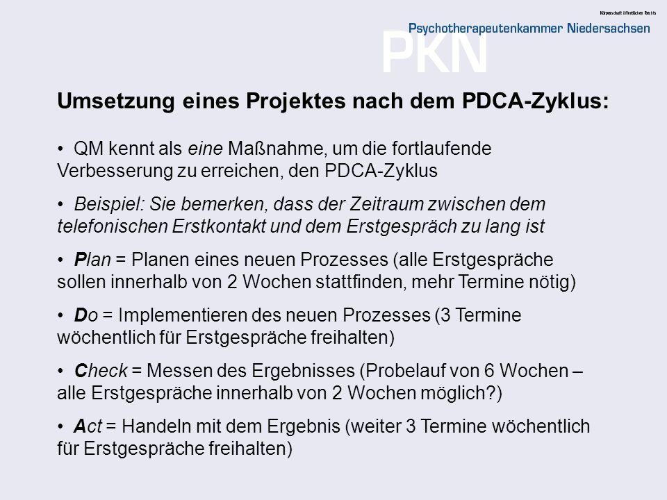 Umsetzung eines Projektes nach dem PDCA-Zyklus: