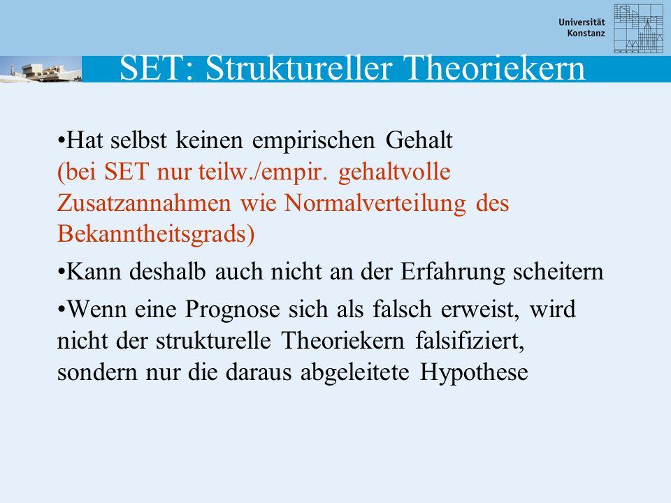 SET: Struktureller Theoriekern