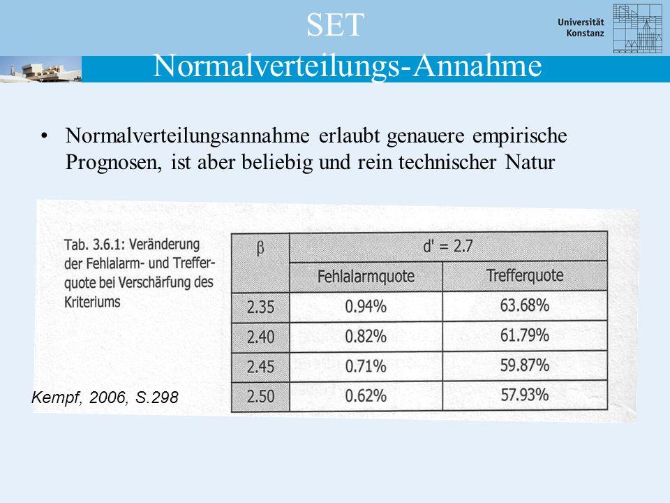 SET Normalverteilungs-Annahme