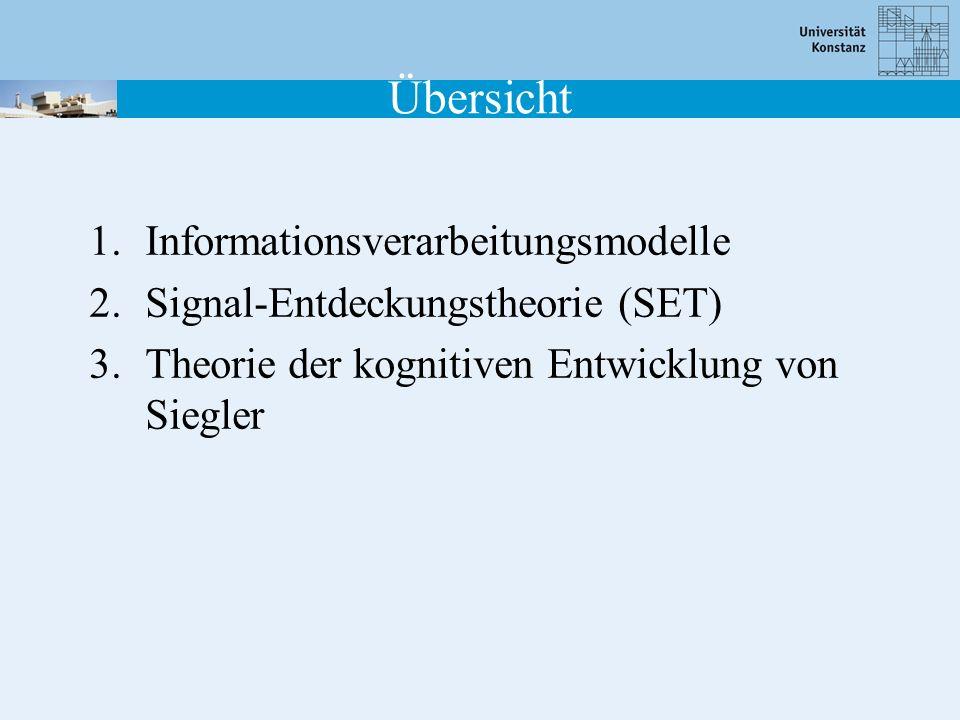 Übersicht Informationsverarbeitungsmodelle