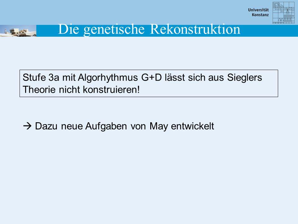 Die genetische Rekonstruktion
