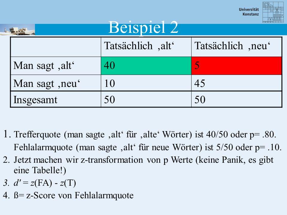 Beispiel 2 Tatsächlich 'alt' Tatsächlich 'neu' Man sagt 'alt' 40 5