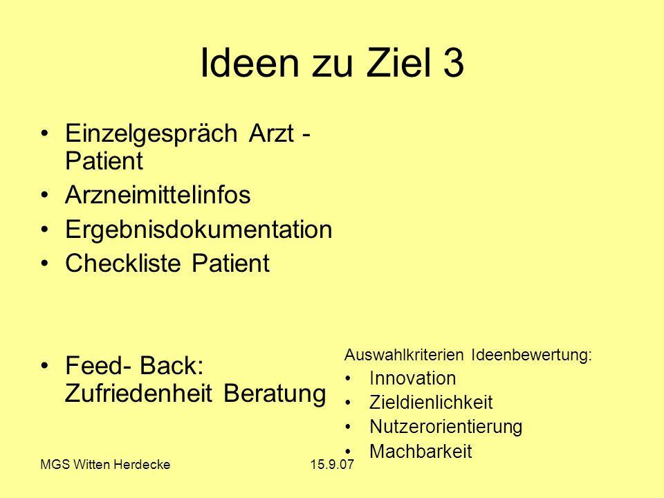 Ideen zu Ziel 3 Einzelgespräch Arzt - Patient Arzneimittelinfos