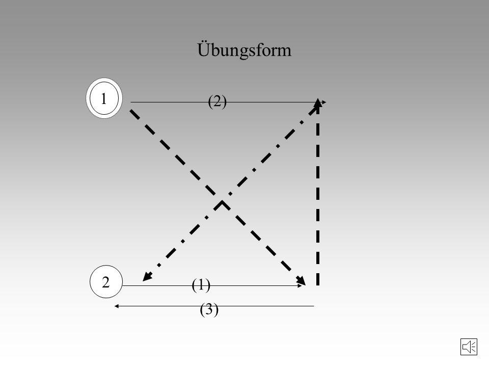 Übungsform 1 1 (2) 2 (1) (3)