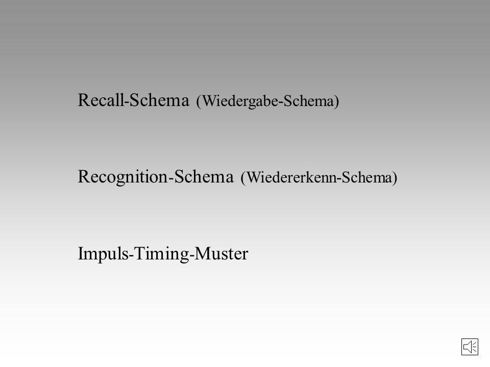 Recall-Schema (Wiedergabe-Schema)
