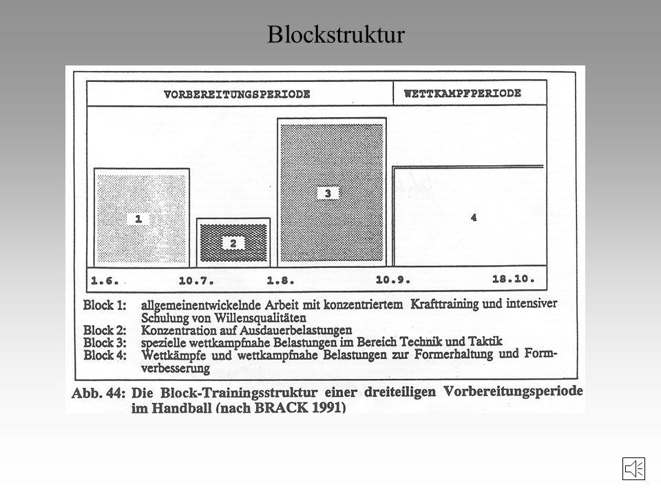 Blockstruktur