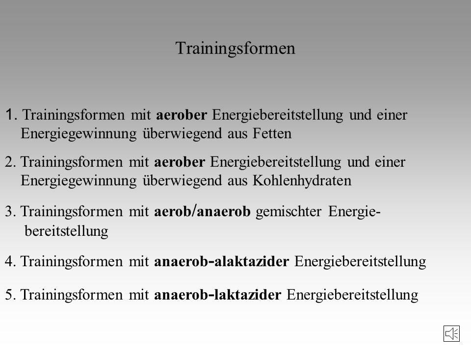 Trainingsformen 1. Trainingsformen mit aerober Energiebereitstellung und einer. Energiegewinnung überwiegend aus Fetten.