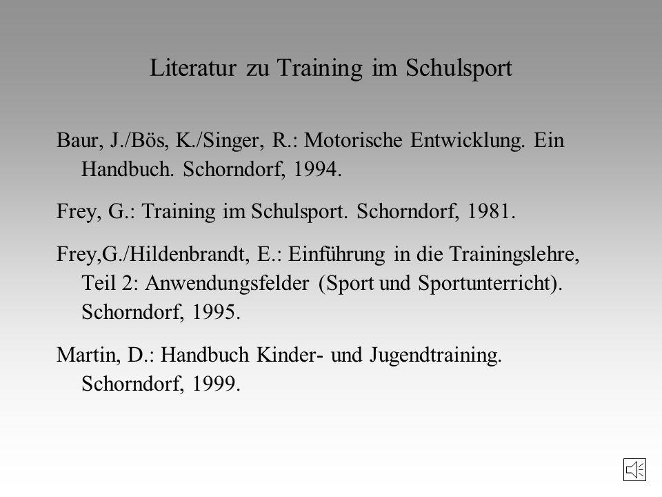 Literatur zu Training im Schulsport