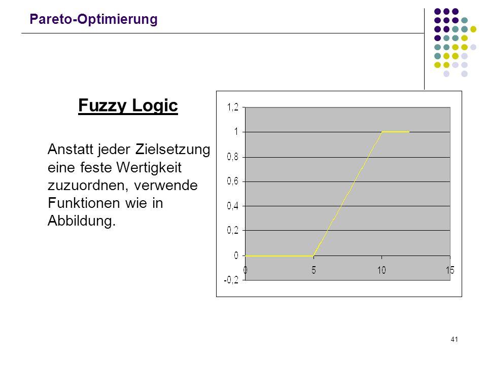 Pareto-Optimierung Fuzzy Logic.