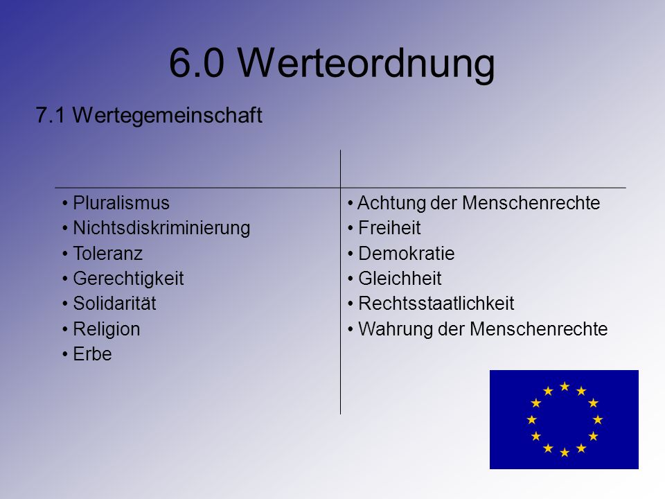 6.0 Werteordnung 7.1 Wertegemeinschaft Pluralismus