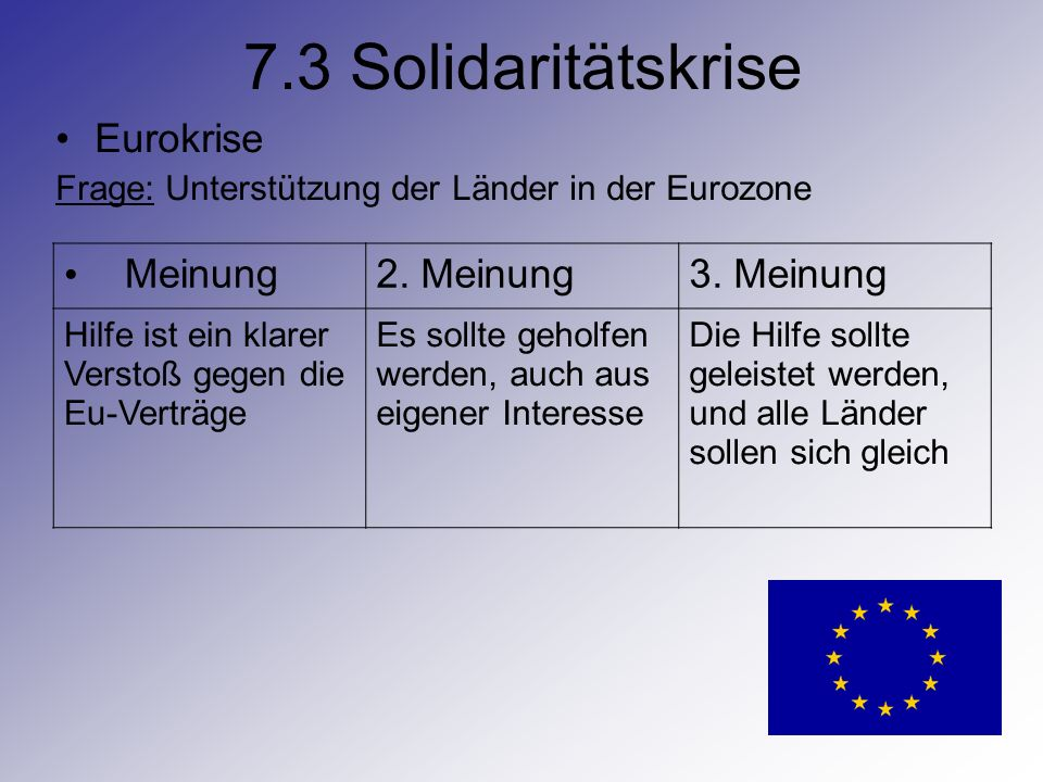 7.3 Solidaritätskrise Eurokrise Meinung 2. Meinung 3. Meinung