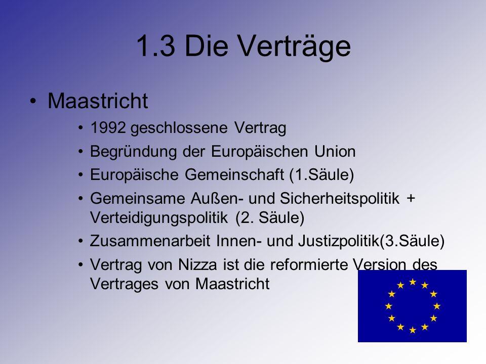 1.3 Die Verträge Maastricht 1992 geschlossene Vertrag